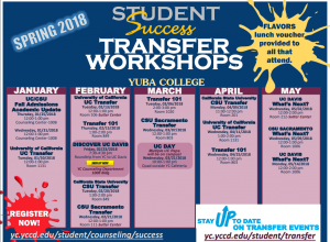 list of transfer workshops for the semester