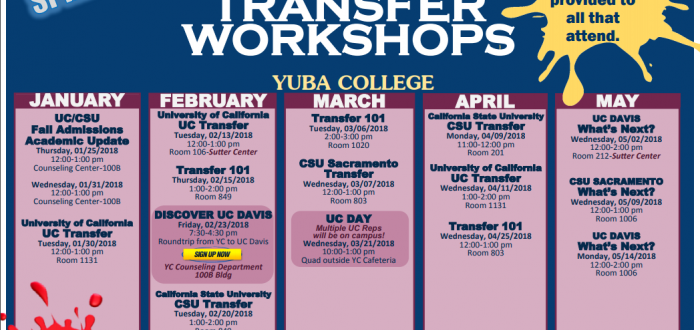 list of transfer workshops for the semester